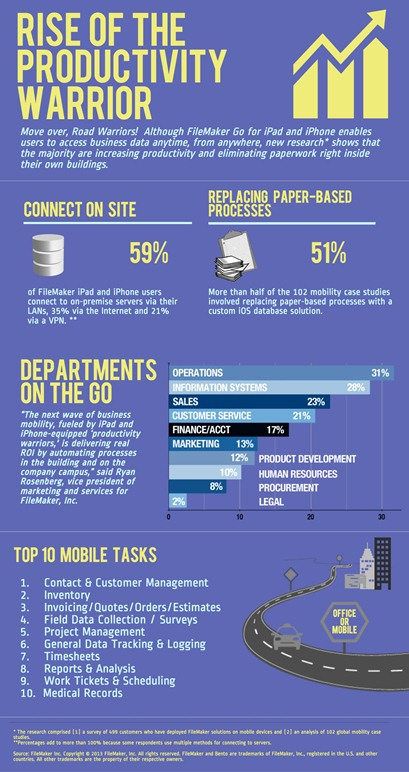 FileMaker Survey Infographic