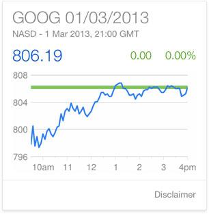 Google-Now-stocks