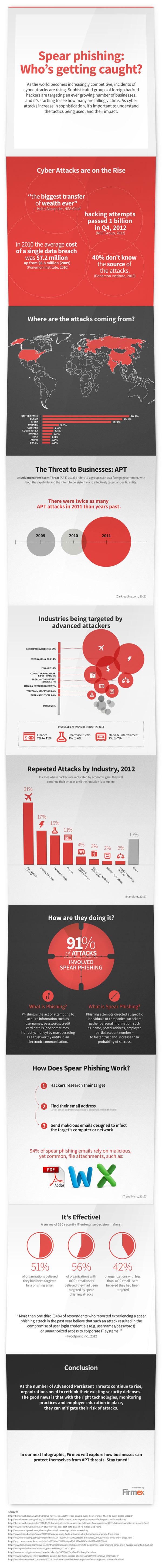 spear-phishing-infographic