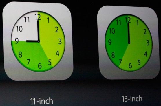 Macbook air battery life
