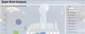 SuperBowl-analysis_feature