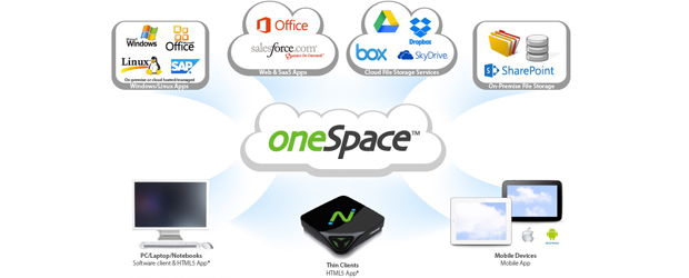 NComputing-oneSpace_feature