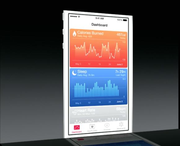 iOS8-Health