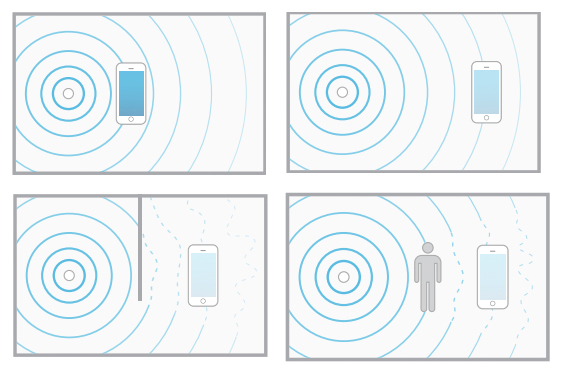 Apple explains iBeacon accuracy: the closer the better, and the fewer objects in the path the better.