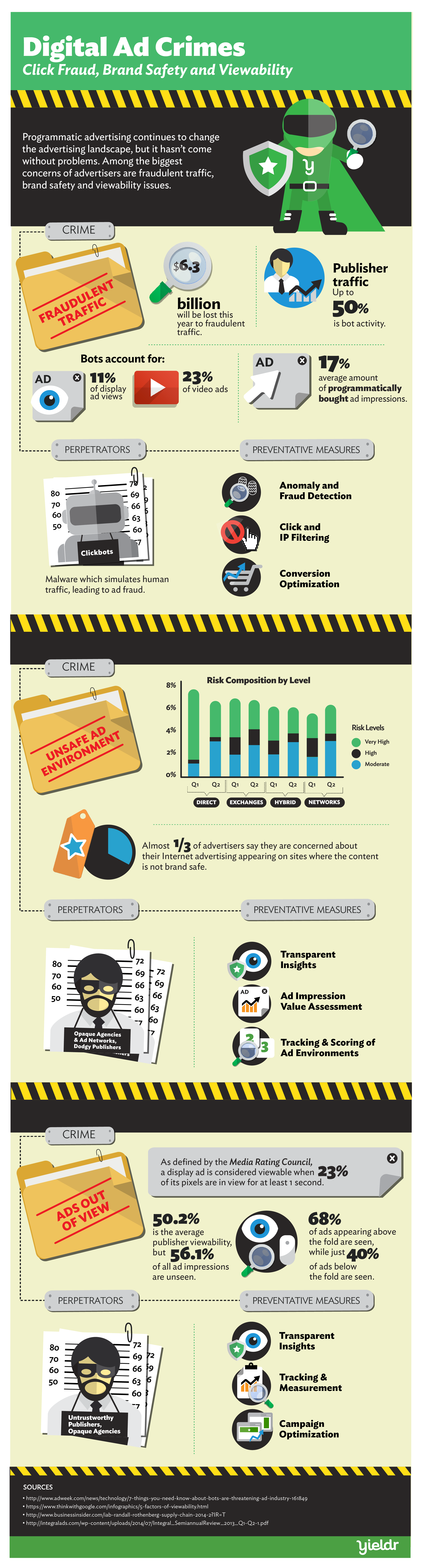 Click Fraud, Brand Safety & Viewability infographic_150420-01