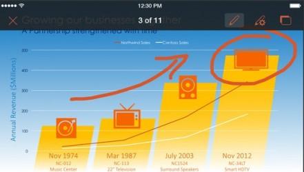 Microsoft PowerPoint on iPhone