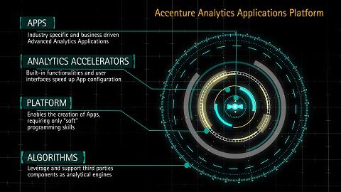 Accenture-Analytics