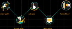 Accenture Analytics platform