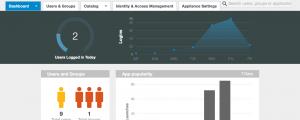Enterprise Scale and Management