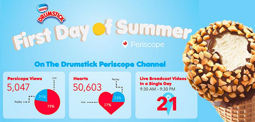 Nestle Drumstick Periscope