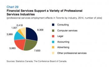 CBC-Chart29-New