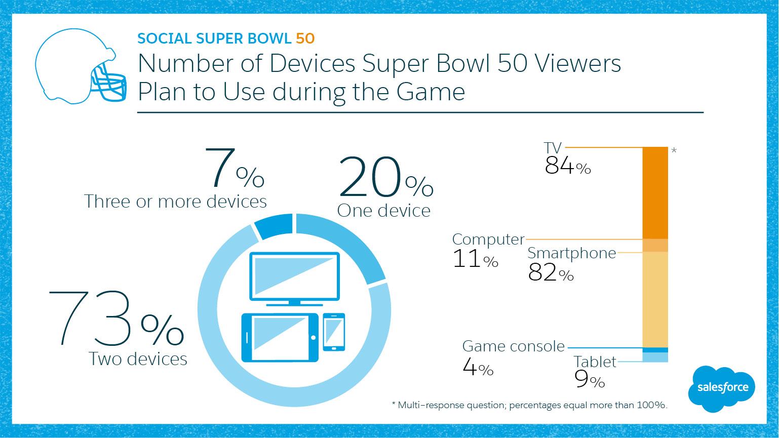 Super Bowl 02