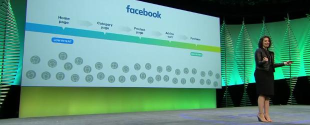 Potential Facebook and Instagram marketing best practices header 3