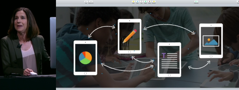 apple-september-2016-keynote-highlight-4a-real-time-collaboration-in-iwork